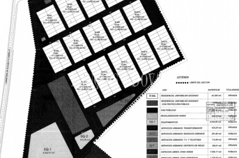 Guijuelo. Salamanca. Plan parcial para la construcción de chalets adosados en venta.